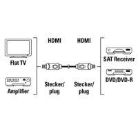 Hama 00011959 HDMI-Kabel 3 m HDMI Typ A (Standard) Schwarz